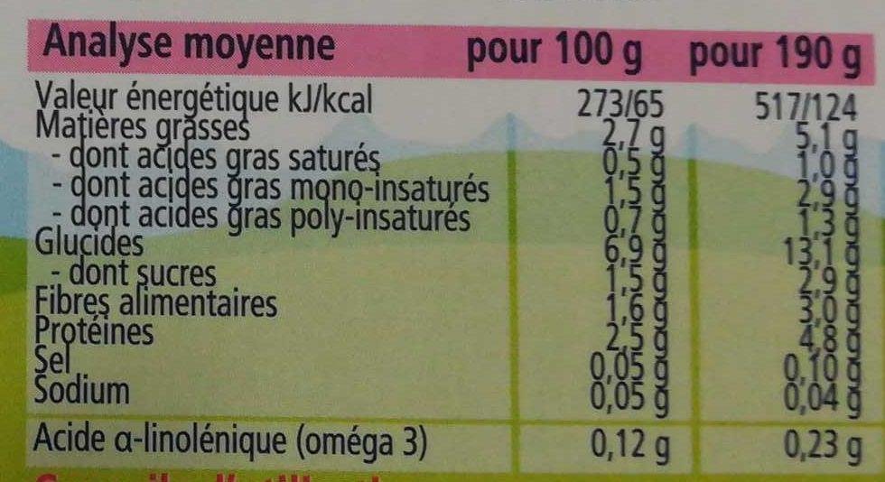 Carottes Petits pois Poulet - Información nutricional