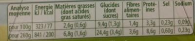 Risotto légumes, petits pois, poulet bio - Informations nutritionnelles - fr