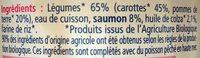 Carottes Pommes de terre Saumon - Ingredients