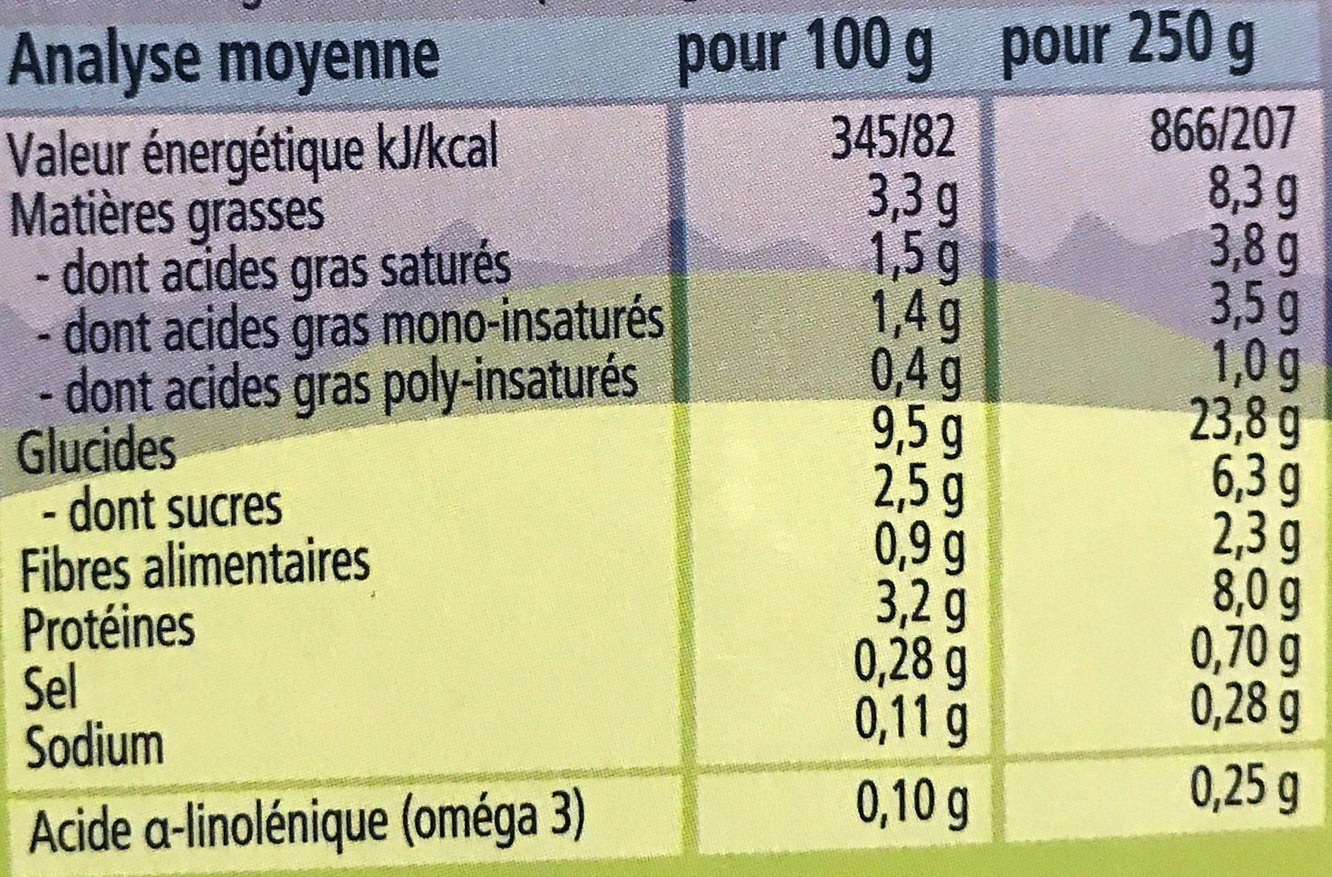 Petites Pâtes aux Légumes - Nutrition facts