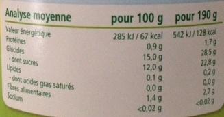 Délices de Fruits Bananes Pêches - Informations nutritionnelles - fr