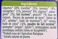 Légumes à l'Italienne Gnocchi - Ingredients