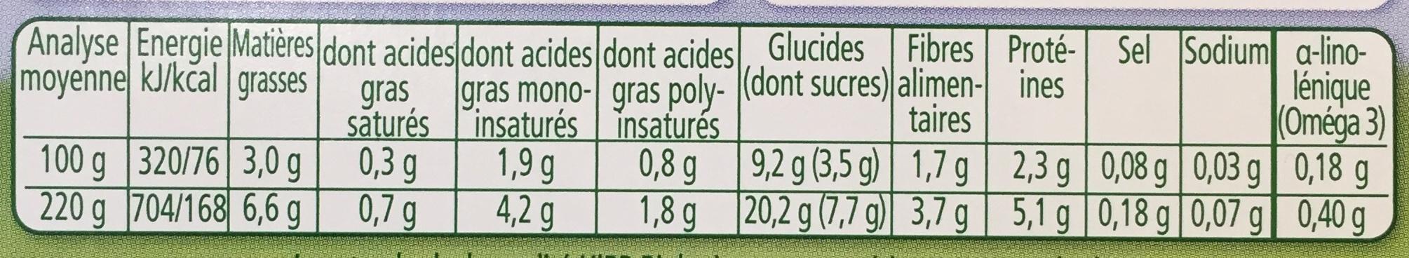 Légumes à l'Italienne Gnocchi - Nutrition facts