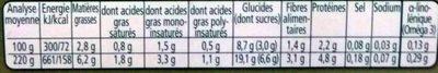 Mon dîner Bonne nuit Carottes Patate Douce Semoule - Informations nutritionnelles