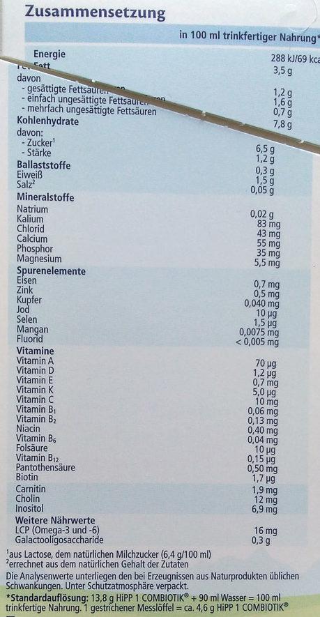 HiPP Combiotik 1 - Nährwertangaben