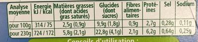 Pâtes Etoilées Légumes Méditerranéens - Nutrition facts