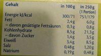 Bio-teller Eiernudeln Mit Gemüse - Inhaltsstoffe - fr