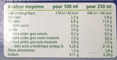 Soupe Légumes verts Petites pâtes - Nutrition facts