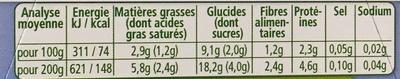 Semoule aux légumes du Soleil - Nutrition facts