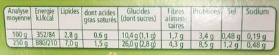 Paëlla au Poulet - Informations nutritionnelles - fr