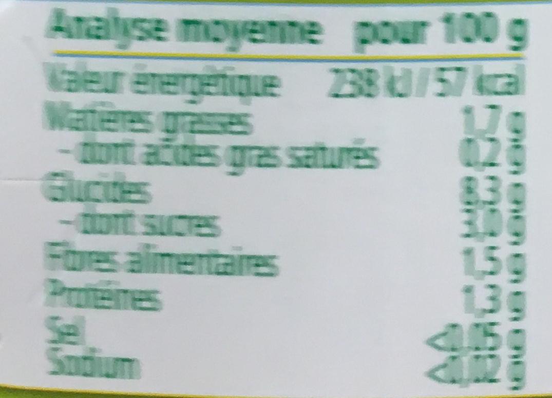 La Mamma Sauce Tomates et Légumes - Informations nutritionnelles