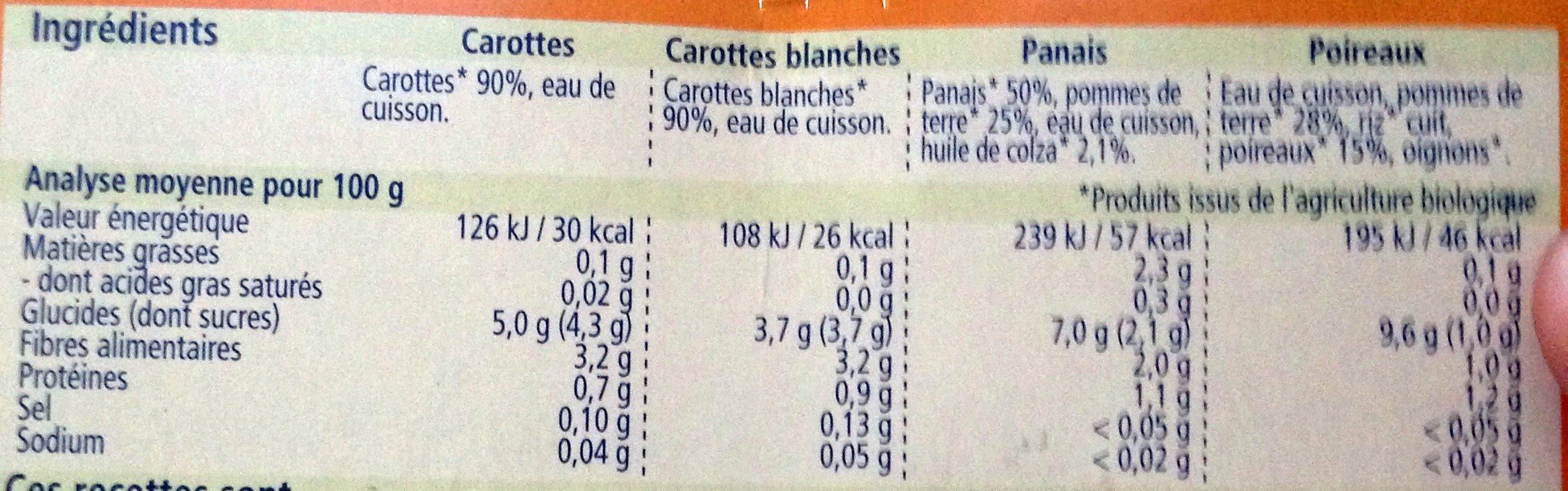 Offre diversification Légumes (Carottes blanches, Carottes, Panais, Poireaux) - Nutrition facts
