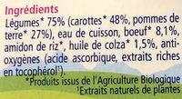 Bol Purée De Pommes De Terre Carottes B?uf Hipp 190 g + - Inhaltsstoffe - fr