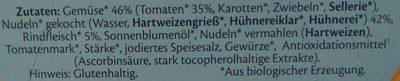 Nudel-ABC mit Bolognese Sauce - Inhaltsstoffe