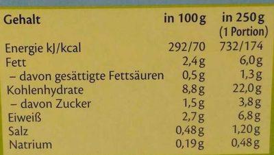 Nudel-ABC mit Bolognese Sauce - Nährwertangaben