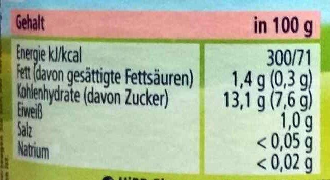 Kleine Mehlspeise Kaiserschmarrn in Apfelmuss - Nährwertangaben