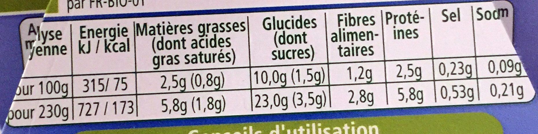 Assiette Pâtes Animaux du Zoo Aux Légumes - Informations nutritionnelles