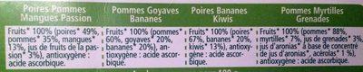 100% Fruits Multipack 2x Poires Pommes Mangues Passion, 2x Pommes Goyaves Bananes, 2x Poires Bananes Kiwis, 2x Pommes Myrtilles Grenades - Ingrédients