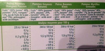 100% Fruits Multipack 2x Poires Pommes Mangues Passion, 2x Pommes Goyaves Bananes, 2x Poires Bananes Kiwis, 2x Pommes Myrtilles Grenades - Informations nutritionnelles - fr