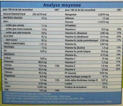 Lait de suite Bio 2 - Nutrition facts