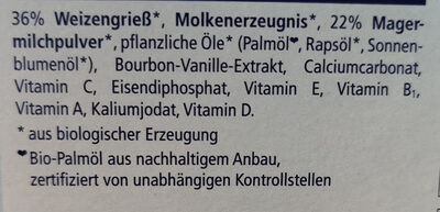 Bio Milchbrei Kindergrieß - Ingrediënten