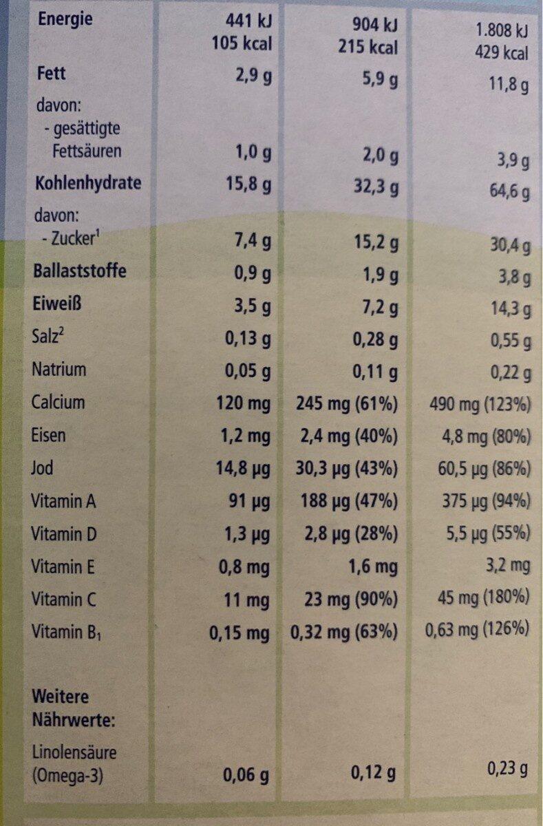 Haferbrei - Informations nutritionnelles - fr