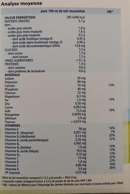 Lait de suite - Valori nutrizionali - fr