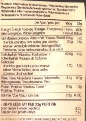 Sour cream & onion potato chips - Informations nutritionnelles