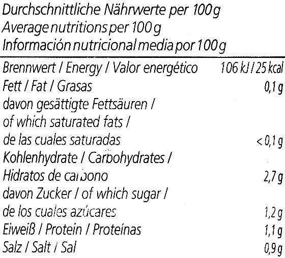 Weinsauerkraut - Nutrition facts