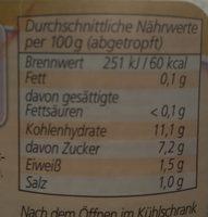 Bohnen-Salat - Informations nutritionnelles