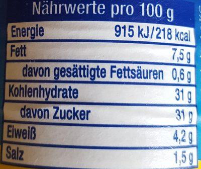 Orangen-Senf Sauce - Nährwertangaben