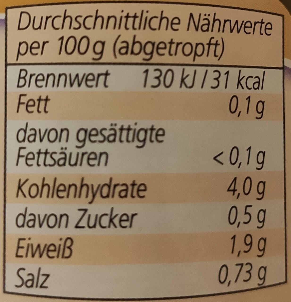 Brechbohnen - Informations nutritionnelles