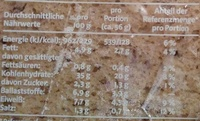 1688 Mehrkorn - Nutrition facts