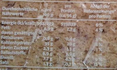 1688 Mehrkorn - Voedingswaarden