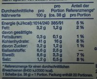 Vollkorn Sandwich - Nutrition facts