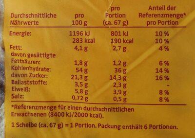 Rosinen Stuten - Informations nutritionnelles - de