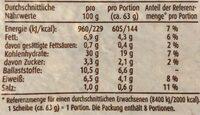 Roggenvollkornbrot - Valori nutrizionali - de