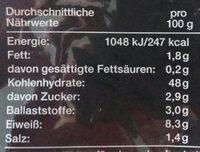 Fladenbrot - Nährwertangaben - de