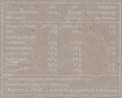 8 Roggenkrüstchen - Nutrition facts