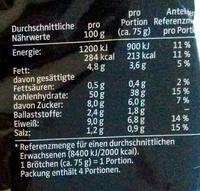 XXL Burger Brötchen - Valori nutrizionali - de
