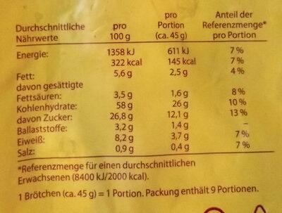 Butter Rosinen Brötchen - Informations nutritionnelles - de