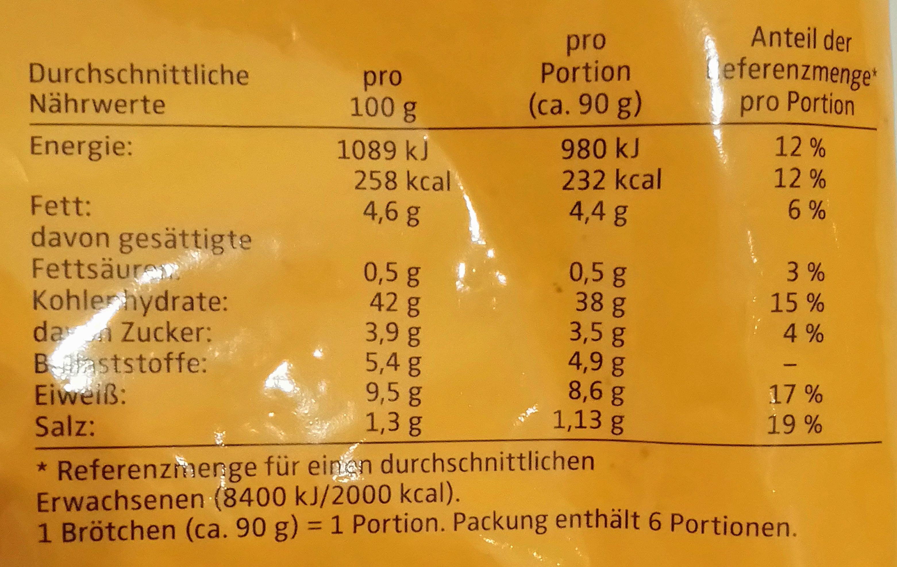 Gemischte Brötchen - Voedingswaarden - de