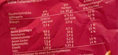 Rosenbrötchen - Nutrition facts - de