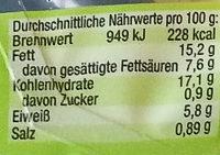 Griessklößchen - Nutrition facts - de