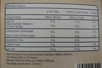choco Rice - Nutrition facts