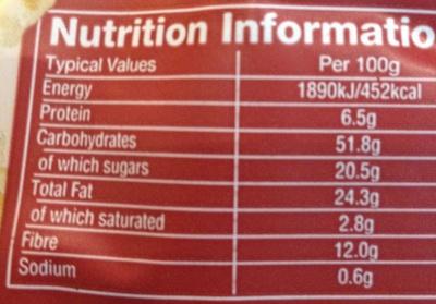 Pop-corn - Informations nutritionnelles