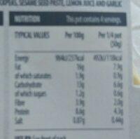 Reduced Fat Houmous - Informations nutritionnelles
