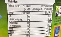 Orange squash - Nutrition facts - en