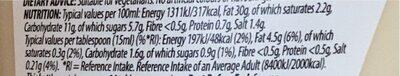 Garlic Mayonnaise - Nutrition facts - en