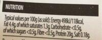 British turkey mince - Nutrition facts - en